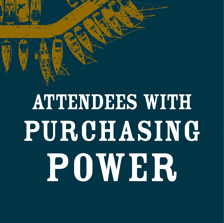 Attendees with Purchasing Power graphic